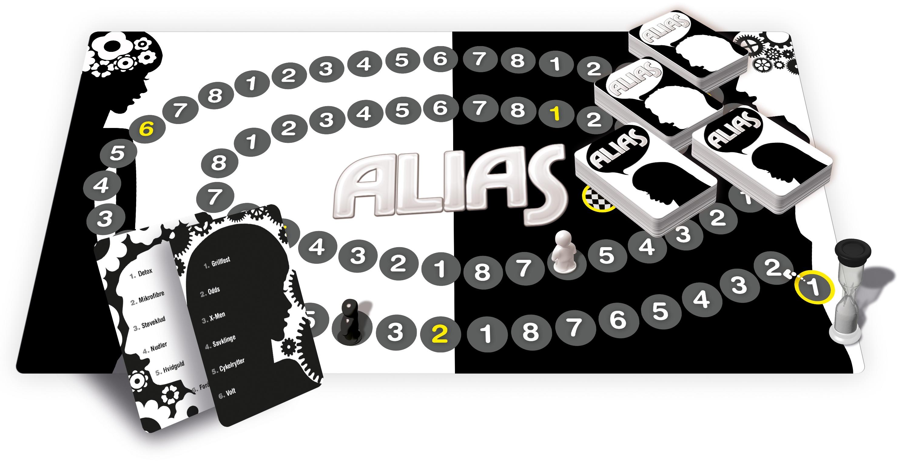 Alias kvinder mod mænd, ordforklaringsspil